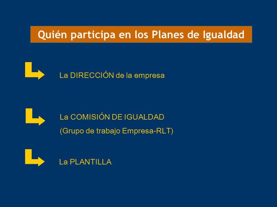 La DIRECCIÓN de la empresa La COMISIÓN DE IGUALDAD (Grupo de trabajo Empresa-RLT) La PLANTILLA Quién participa en los Planes de Igualdad