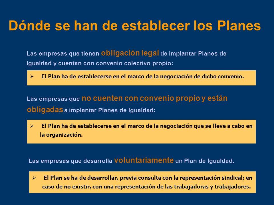 Dónde se han de establecer los Planes Las empresas que tienen obligación legal de implantar Planes de Igualdad y cuentan con convenio colectivo propio