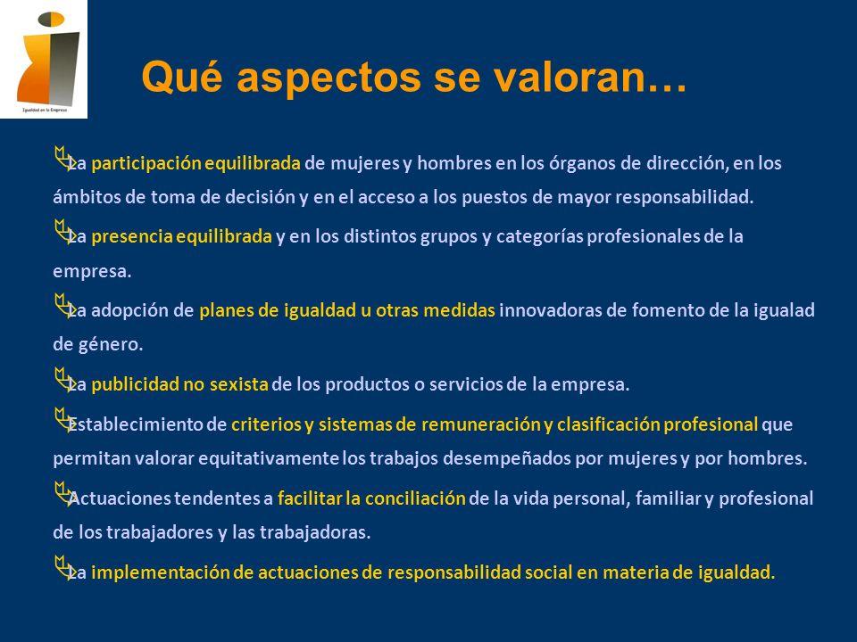 Qué aspectos se valoran… La participación equilibrada de mujeres y hombres en los órganos de dirección, en los ámbitos de toma de decisión y en el acc