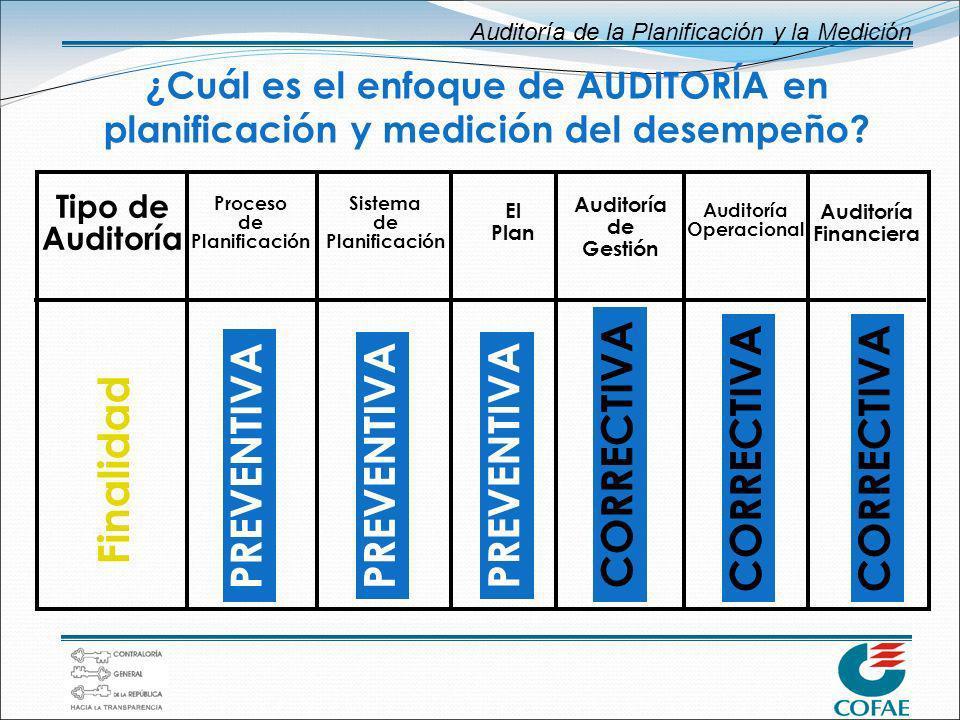 Auditoría de la Planificación y la Medición ¿Cuál es el enfoque de AUDITORÍA en planificación y medición del desempeño? Tipo de Auditoría Finalidad Pr