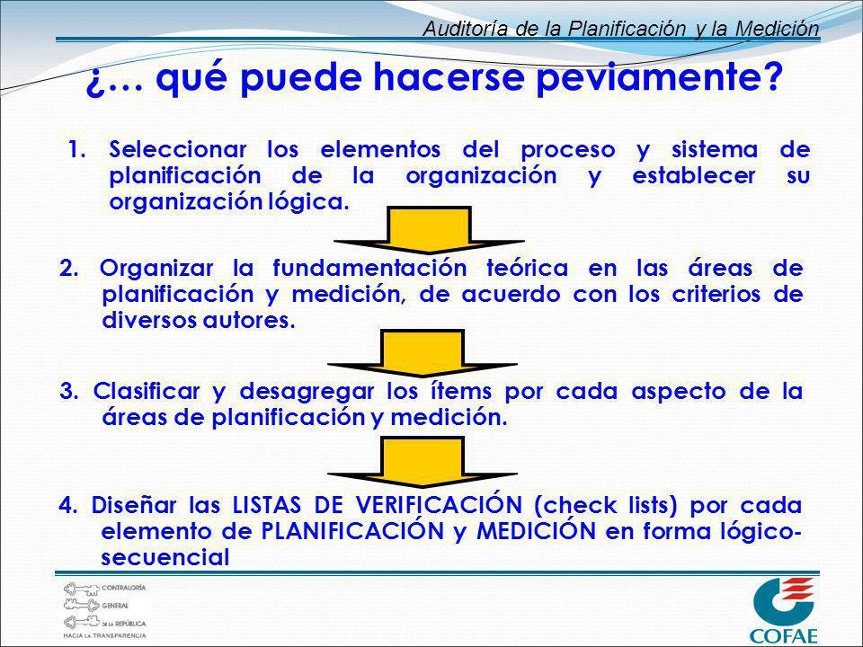 Auditoría de la Planificación y la Medición ¿… qué puede hacerse peviamente? 1. Seleccionar los elementos del proceso y sistema de planificación de la