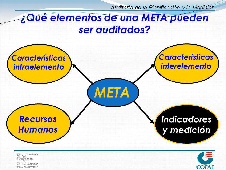 Auditoría de la Planificación y la Medición META ¿Qué elementos de una META pueden ser auditados? Características intraelemento Características intere