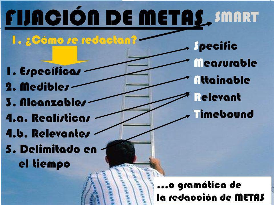 Auditoría de la Planificación y la Medición FIJACIÓN DE METAS 1. ¿Cómo se redactan?...o gramática de la redacción de METAS 1. Específicas 2. Medibles