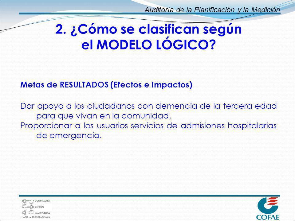 Auditoría de la Planificación y la Medición Metas de RESULTADOS (Efectos e Impactos) Dar apoyo a los ciudadanos con demencia de la tercera edad para q