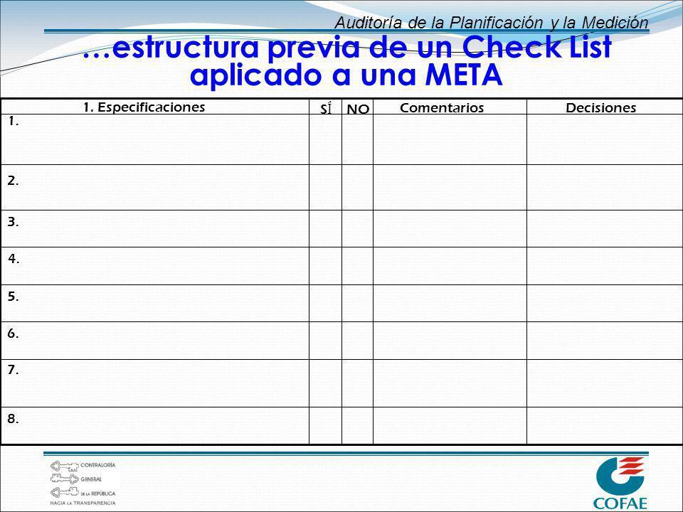 Auditoría de la Planificación y la Medición …estructura previa de un Check List aplicado a una META 8. 7. 6. 5. 4. 3. 2. 1. Comentarios SÍSÍ 1. Especi