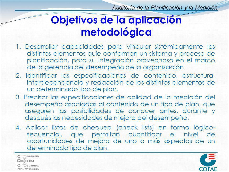 Auditoría de la Planificación y la Medición Objetivos de la aplicación metodológica 1. Desarrollar capacidades para vincular sistémicamente los distin