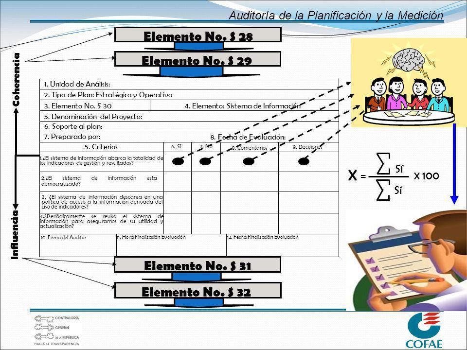 Auditoría de la Planificación y la Medición Sí X = X 100 12. Fecha Finalización Evaluación Elemento No. S 28 Elemento No. S 29 4.¿Periódicamente se re