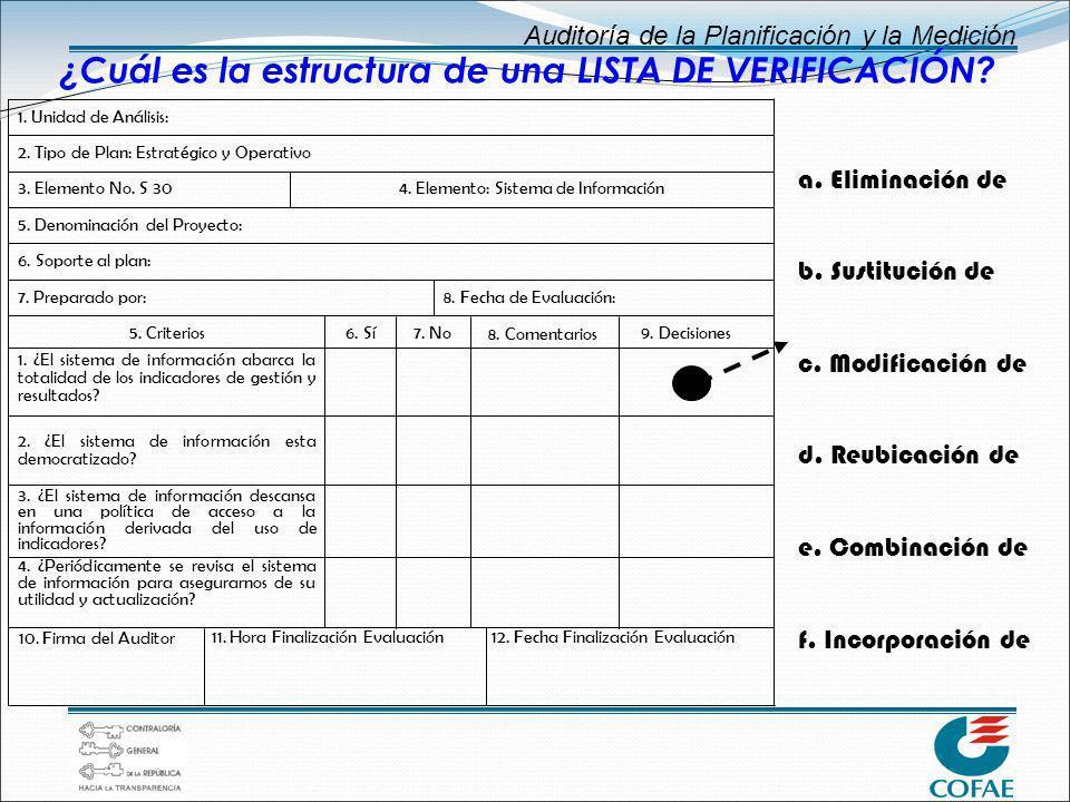 Auditoría de la Planificación y la Medición ¿Cuál es la estructura de una LISTA DE VERIFICACIÓN? 4. ¿Periódicamente se revisa el sistema de informació