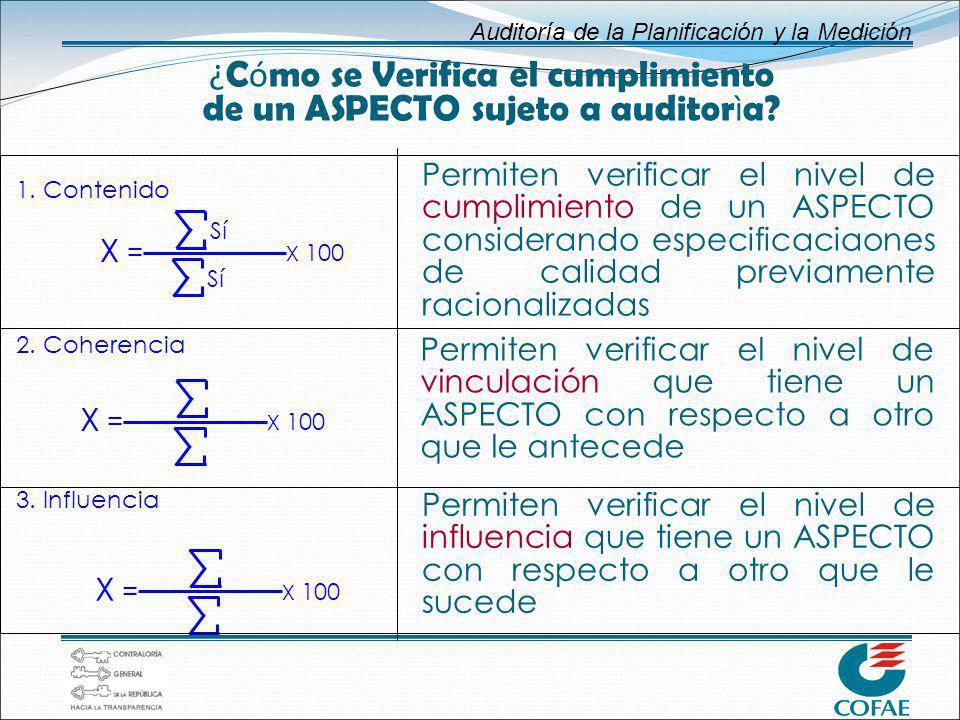 Auditoría de la Planificación y la Medición ¿ C ó mo se Verifica el cumplimiento de un ASPECTO sujeto a auditor ì a? 1. Contenido Sí X = X 100 Permite