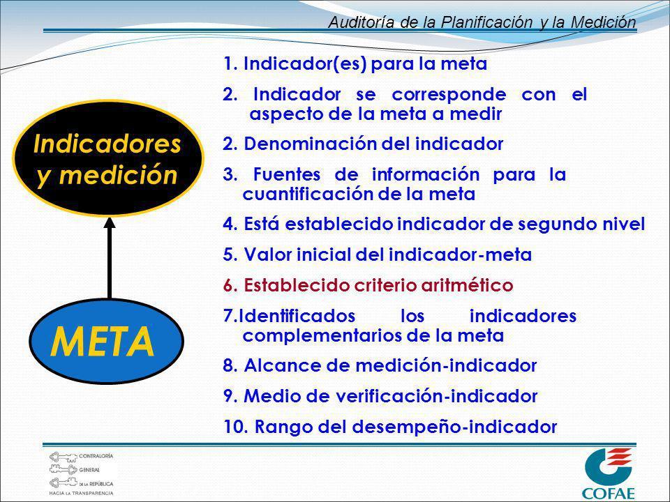 Auditoría de la Planificación y la Medición 1. Indicador(es) para la meta 2. Denominación del indicador 3. Fuentes de información para la cuantificaci