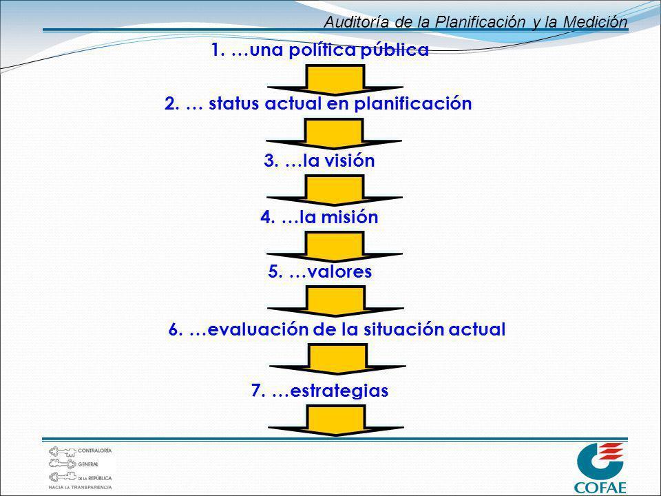 Auditoría de la Planificación y la Medición 2. … status actual en planificación 3. …la visión 4. …la misión 7. …estrategias 5. …valores 1. …una políti