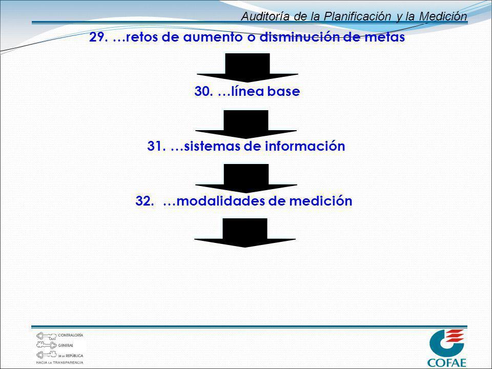 Auditoría de la Planificación y la Medición 32. …modalidades de medición 31. …sistemas de información 30. …línea base 29. …retos de aumento o disminuc
