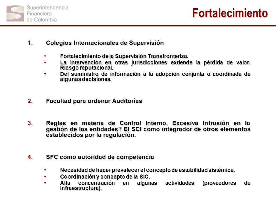 1.Colegios Internacionales de Supervisión Fortalecimiento de la Supervisión Transfronteriza. Fortalecimiento de la Supervisión Transfronteriza. La int