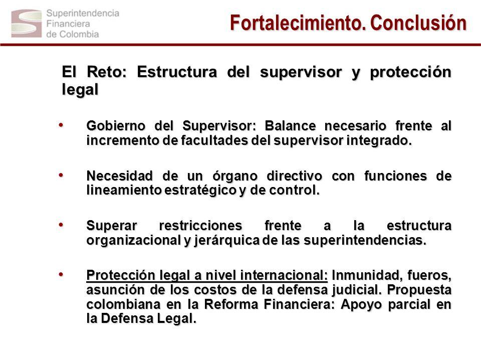 El Reto: Estructura del supervisor y protección legal Gobierno del Supervisor: Balance necesario frente al incremento de facultades del supervisor int