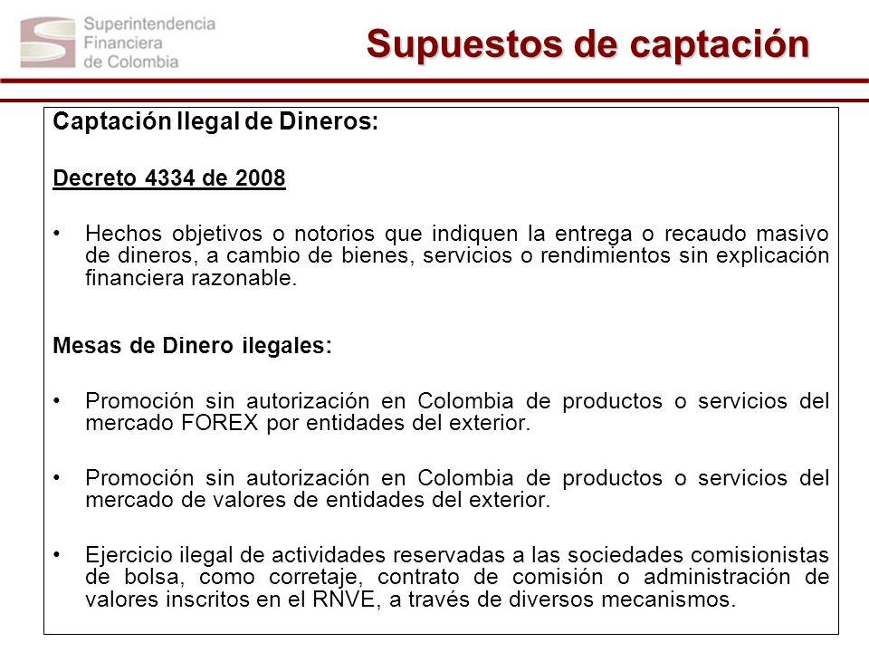 Captación Ilegal de Dineros: Decreto 4334 de 2008 Hechos objetivos o notorios que indiquen la entrega o recaudo masivo de dineros, a cambio de bienes,
