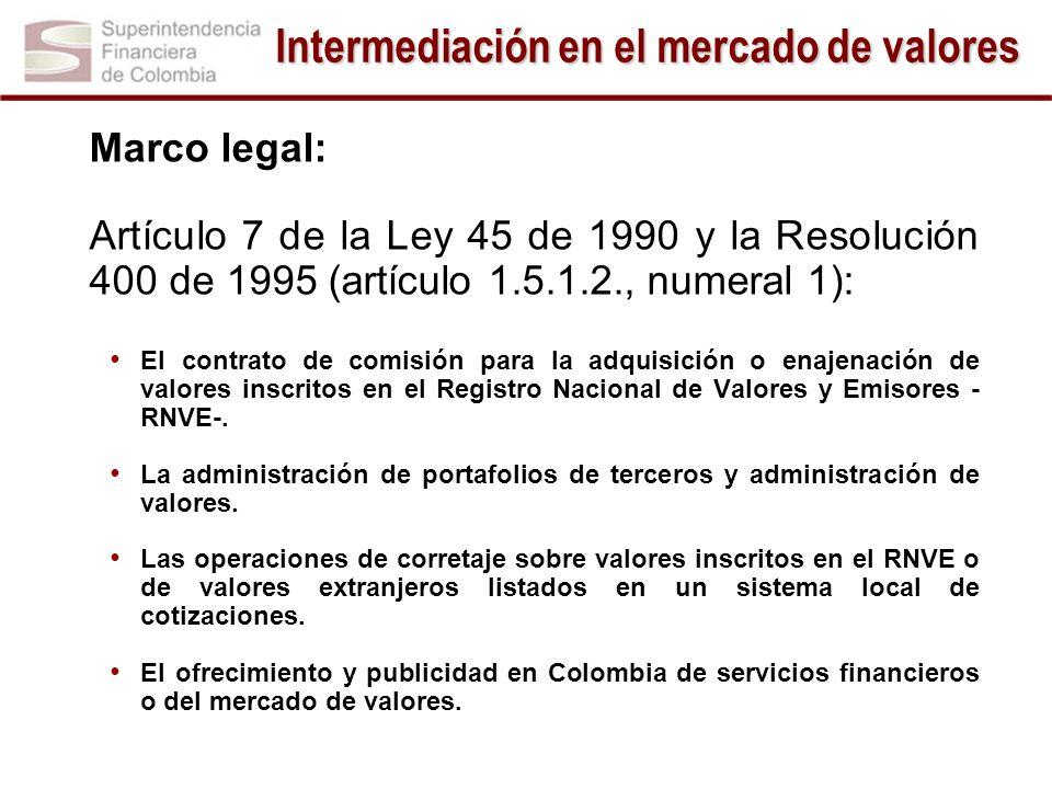 Marco legal: Artículo 7 de la Ley 45 de 1990 y la Resolución 400 de 1995 (artículo 1.5.1.2., numeral 1): El contrato de comisión para la adquisición o