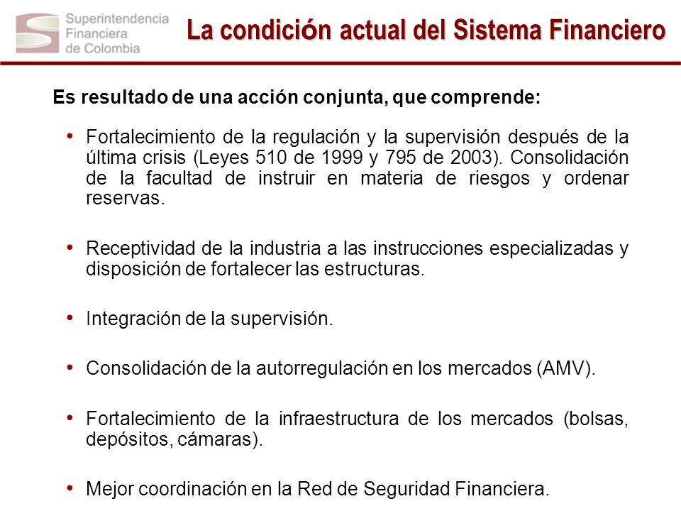 Es resultado de una acción conjunta, que comprende: Fortalecimiento de la regulación y la supervisión después de la última crisis (Leyes 510 de 1999 y