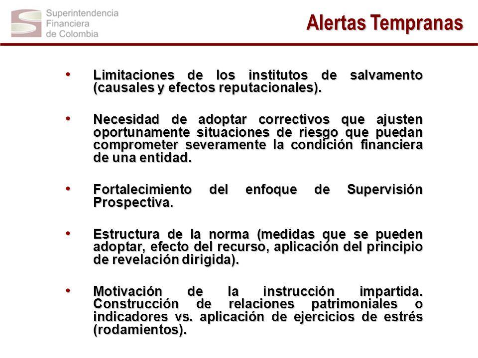 Limitaciones de los institutos de salvamento (causales y efectos reputacionales). Limitaciones de los institutos de salvamento (causales y efectos rep