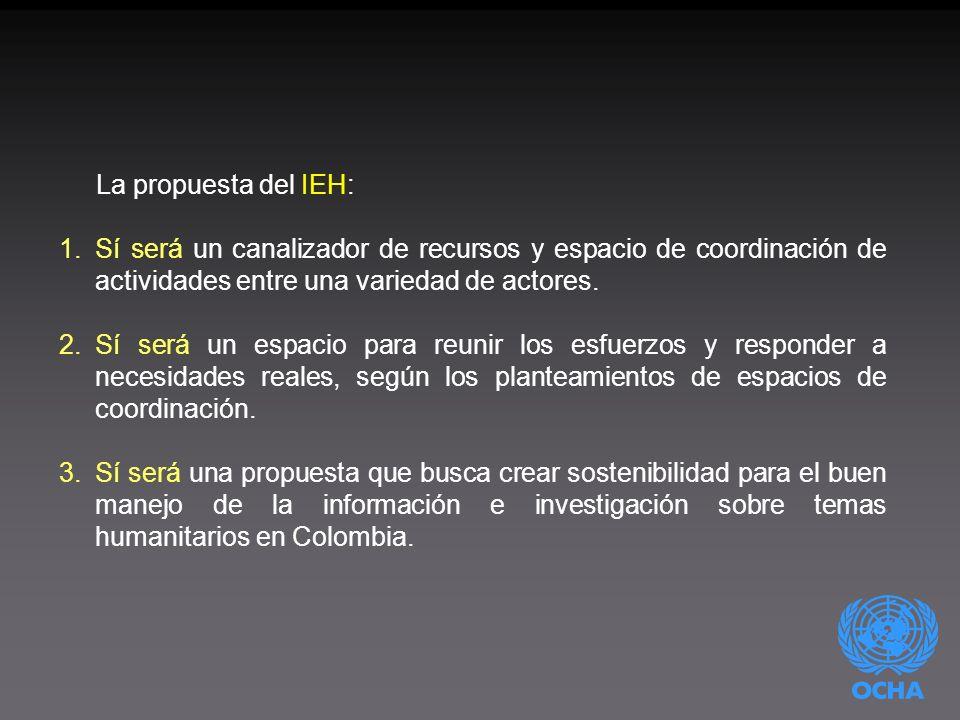La propuesta del IEH: 1.Sí será un canalizador de recursos y espacio de coordinación de actividades entre una variedad de actores.