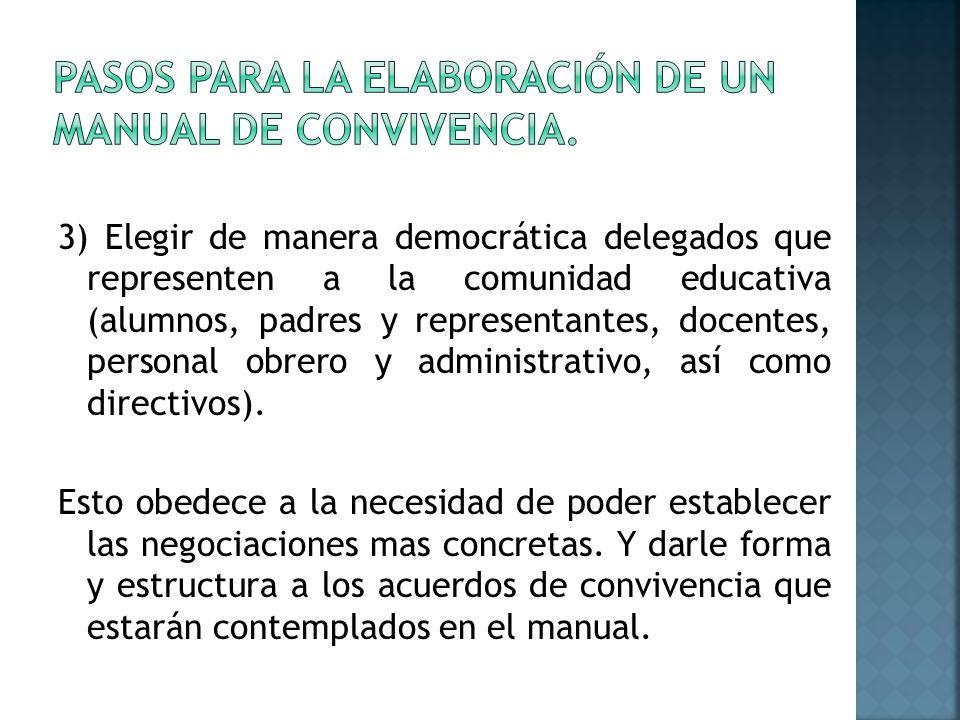 3) Elegir de manera democrática delegados que representen a la comunidad educativa (alumnos, padres y representantes, docentes, personal obrero y administrativo, así como directivos).