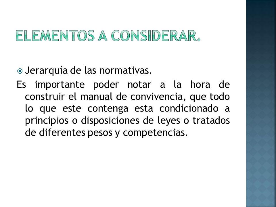 Jerarquía de las normativas.