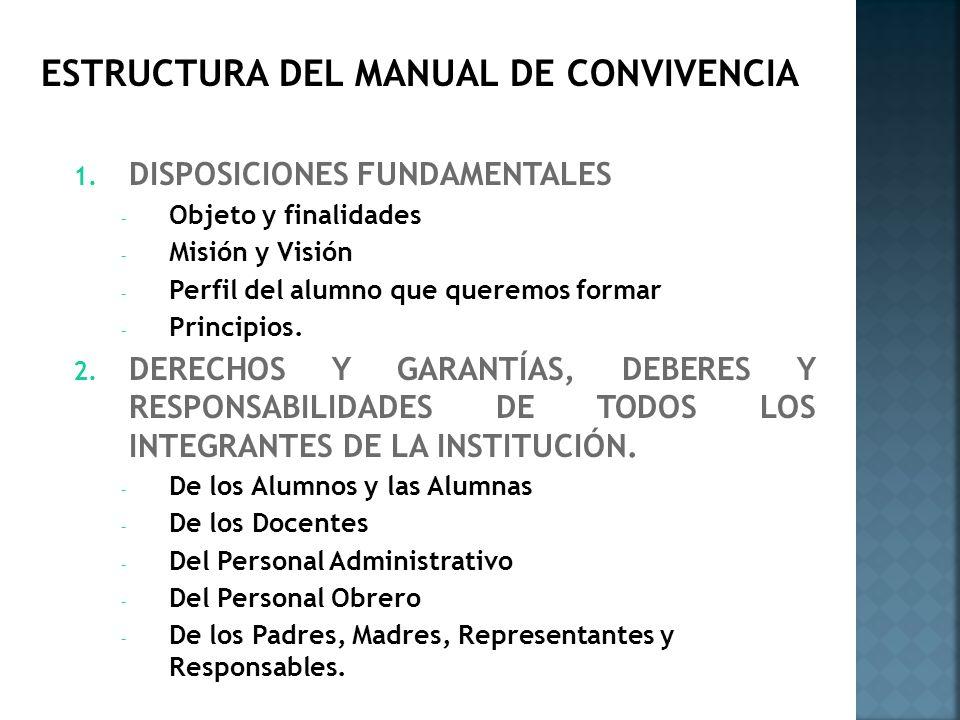 ESTRUCTURA DEL MANUAL DE CONVIVENCIA 1.