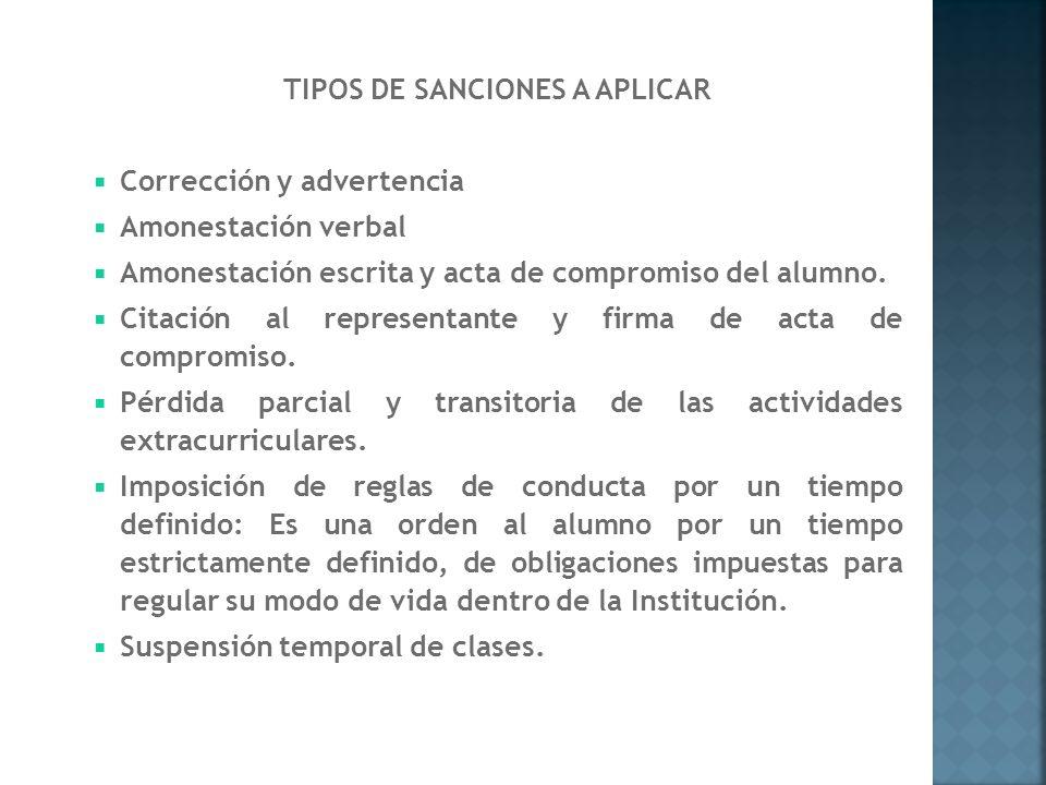 TIPOS DE SANCIONES A APLICAR Corrección y advertencia Amonestación verbal Amonestación escrita y acta de compromiso del alumno.