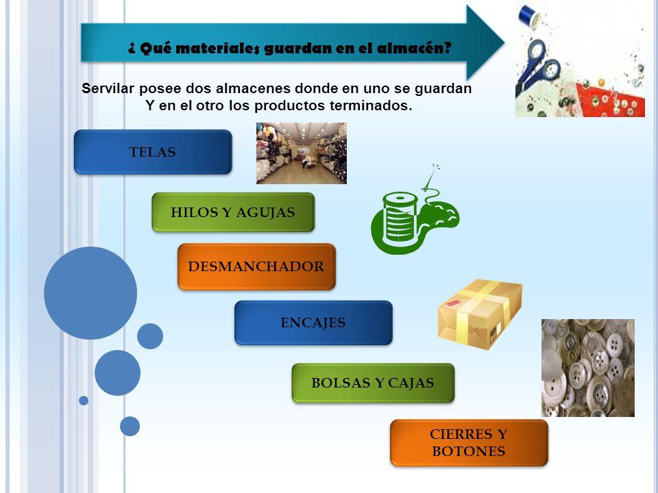 Administración de los materiales de Servilar Al llegar los materiales necesarios por la empresa, ellos los Guardan el almacén mediante una clasificaci