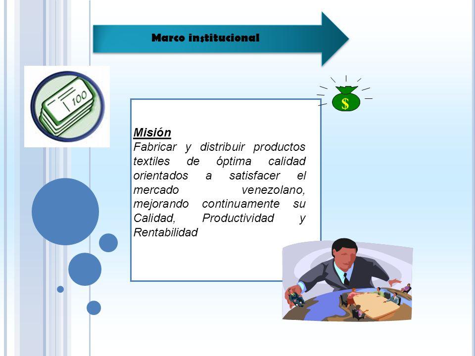 MisiónFabricar y distribuir productos textiles de óptima calidad orientados a satisfacer el mercado venezolano, mejorando continuamente su Calidad, Productividad y Rentabilidad Marco institucional $