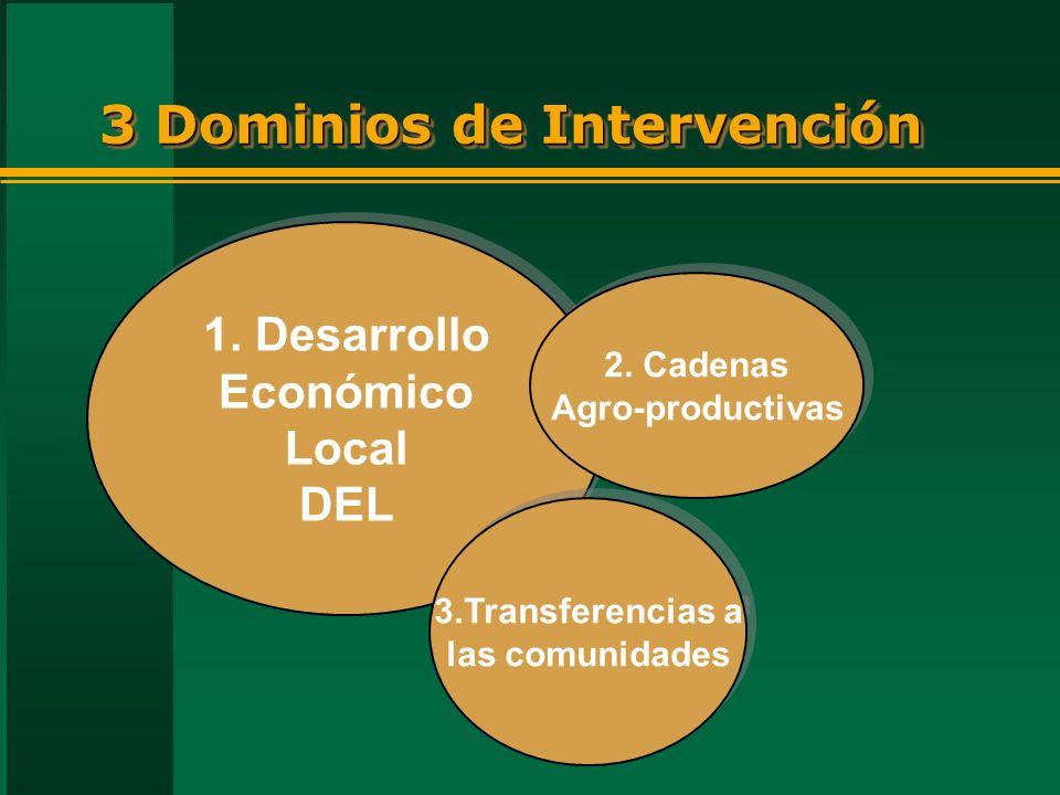 3 Dominios de Intervención 1. Desarrollo Económico Local DEL 1. Desarrollo Económico Local DEL 2. Cadenas Agro-productivas 2. Cadenas Agro-productivas