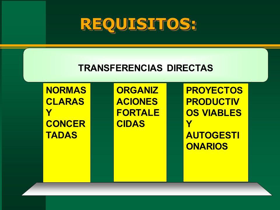 REQUISITOS:REQUISITOS: TRANSFERENCIAS DIRECTAS NORMAS CLARAS Y CONCER TADAS PROYECTOS PRODUCTIV OS VIABLES Y AUTOGESTI ONARIOS ORGANIZ ACIONES FORTALE