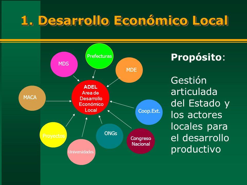 1. Desarrollo Económico Local MACA MDS MDE Proyectos ONGs Coop.Ext. Universidades Prefecturas Congreso Nacional Propósito: Gestión articulada del Esta