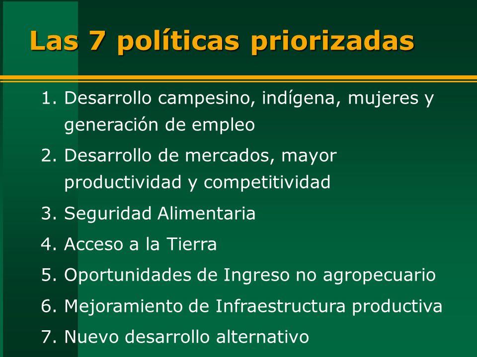 Las 7 políticas priorizadas 1. Desarrollo campesino, indígena, mujeres y generación de empleo 2. Desarrollo de mercados, mayor productividad y competi