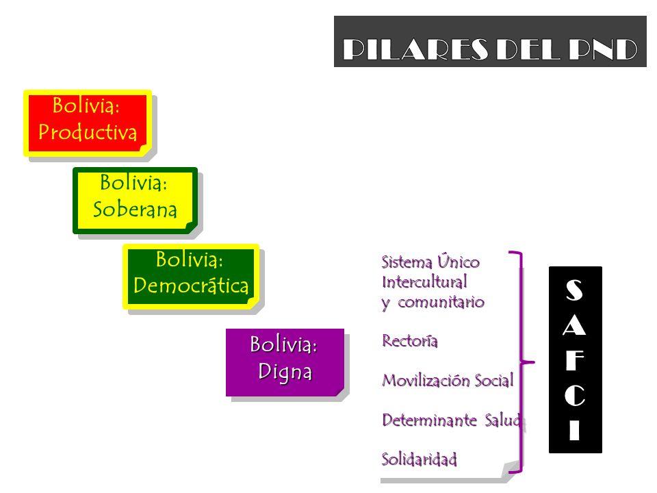 Bolivia:DignaBolivia:Digna Bolivia: Productiva Bolivia: Productiva Bolivia: Soberana Bolivia: Soberana Bolivia: Democrática Bolivia: Democrática Siste