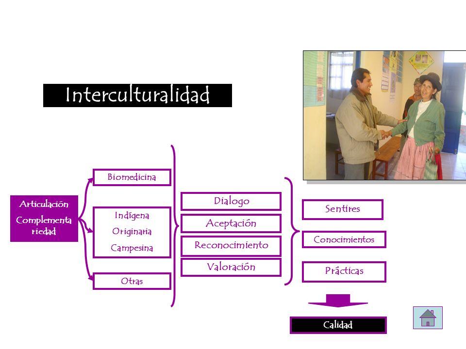 Articulación Complementa riedad Dialogo Reconocimiento Aceptación Valoración Biomedicina Indígena Originaria Campesina Otras Sentires Prácticas Conoci