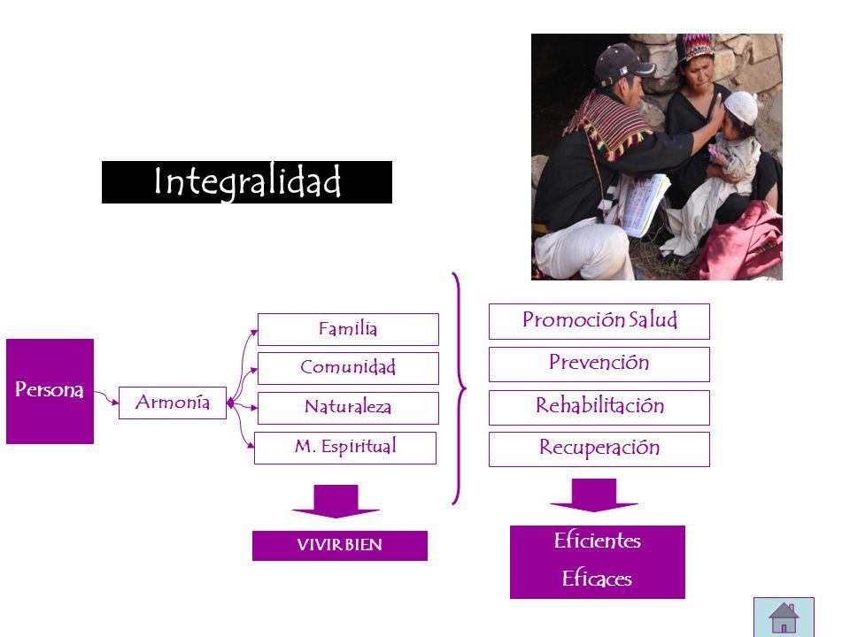 Persona Armonía Comunidad Familia Promoción Salud Naturaleza M. Espiritual Rehabilitación Prevención Recuperación Eficientes Eficaces VIVIR BIEN Integ