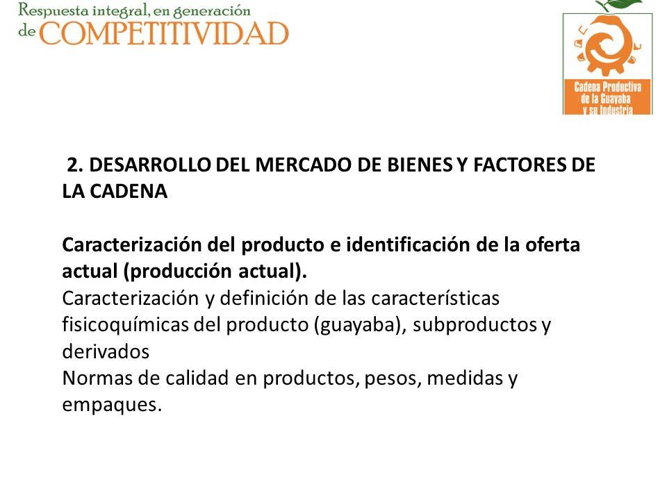 2. DESARROLLO DEL MERCADO DE BIENES Y FACTORES DE LA CADENA Caracterización del producto e identificación de la oferta actual (producción actual). Car