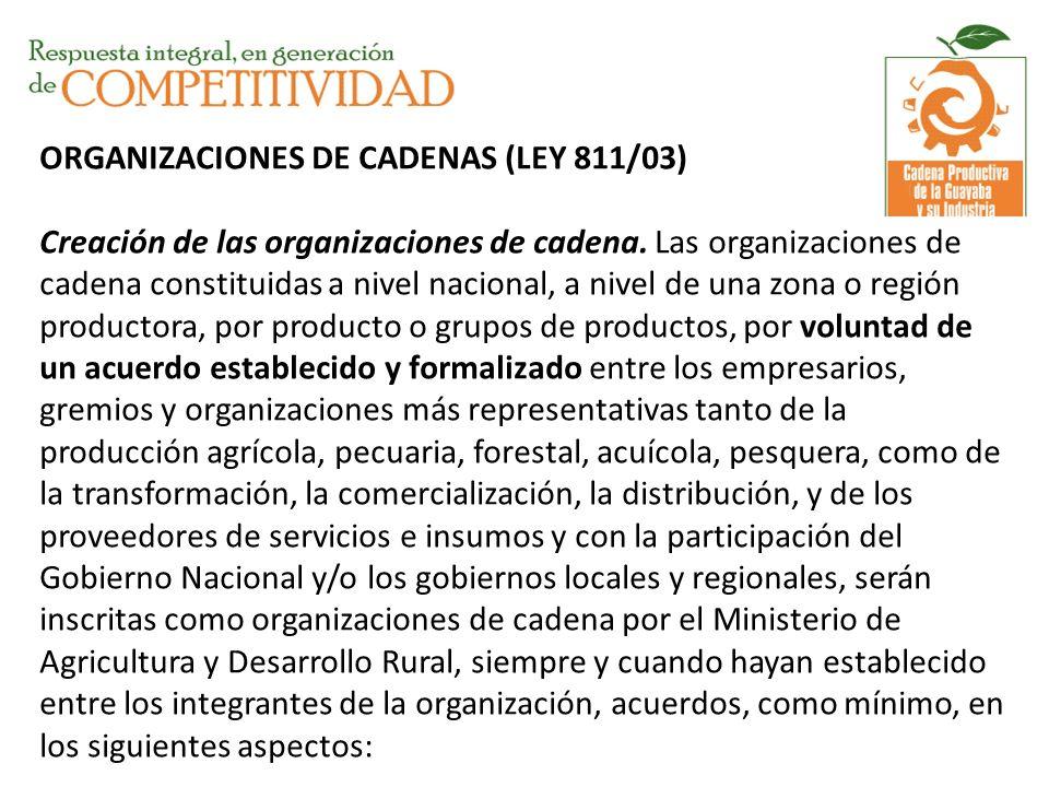 ORGANIZACIONES DE CADENAS (LEY 811/03) Creación de las organizaciones de cadena. Las organizaciones de cadena constituidas a nivel nacional, a nivel d
