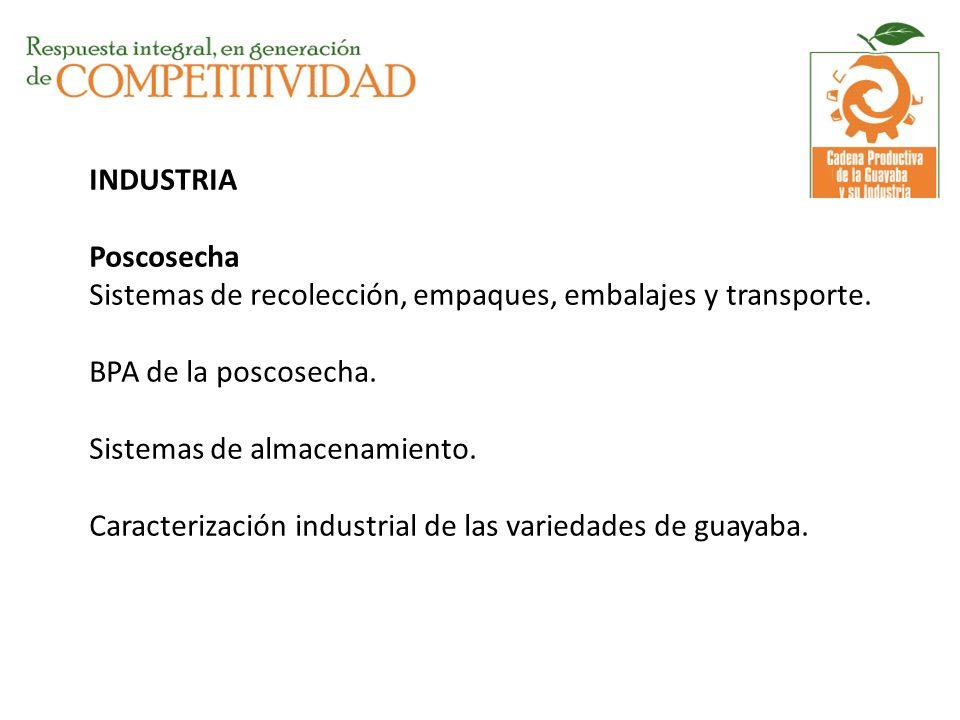 INDUSTRIA Poscosecha Sistemas de recolección, empaques, embalajes y transporte. BPA de la poscosecha. Sistemas de almacenamiento. Caracterización indu