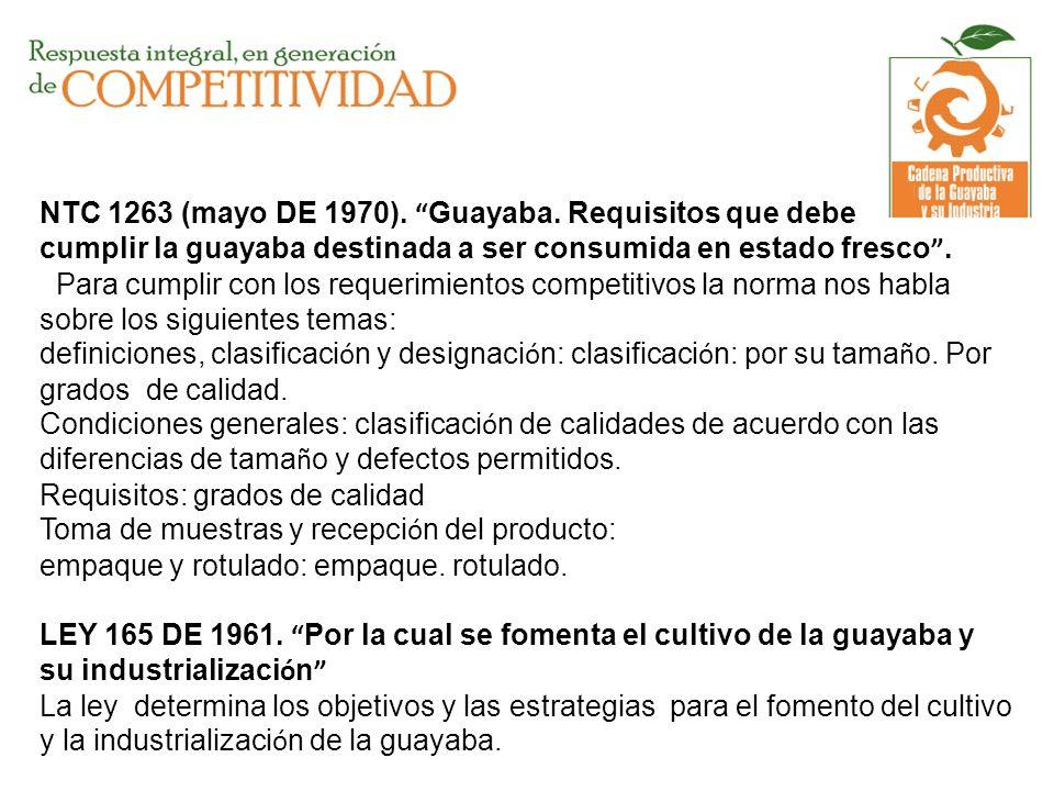 NTC 1263 (mayo DE 1970). Guayaba. Requisitos que debe cumplir la guayaba destinada a ser consumida en estado fresco. Para cumplir con los requerimient