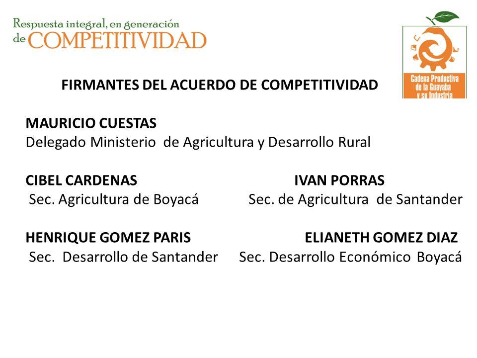 FIRMANTES DEL ACUERDO DE COMPETITIVIDAD MAURICIO CUESTAS Delegado Ministerio de Agricultura y Desarrollo Rural CIBEL CARDENAS IVAN PORRAS Sec. Agricul