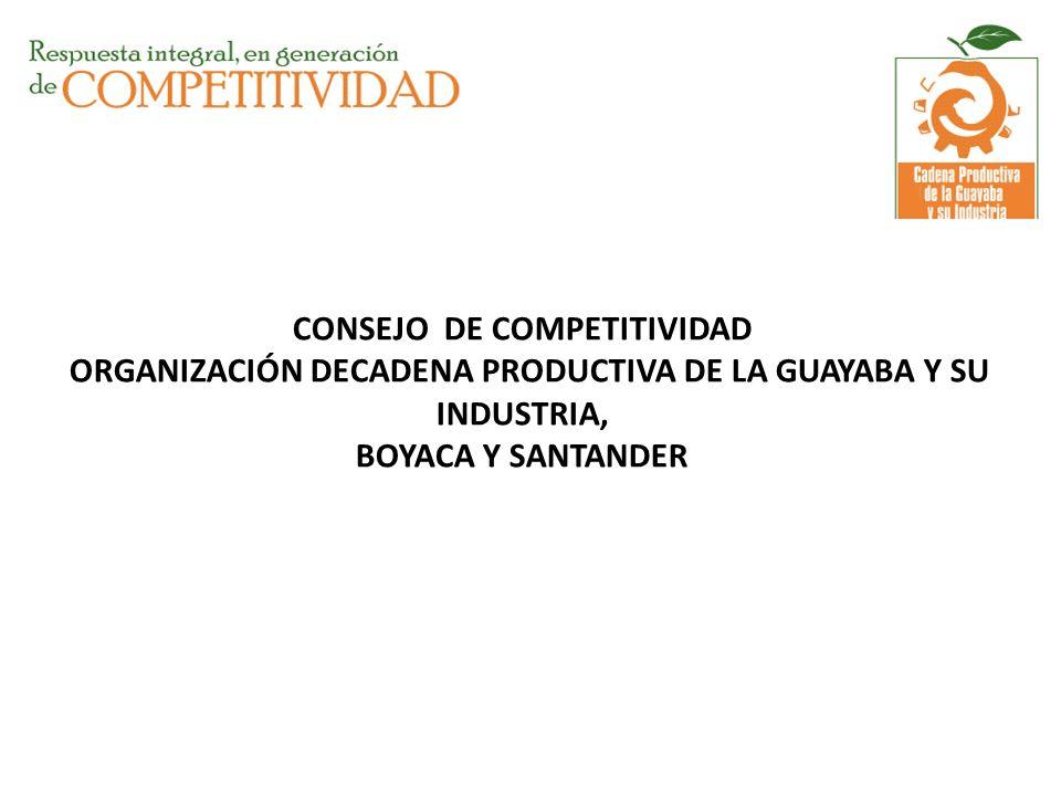 CONSEJO DE COMPETITIVIDAD ORGANIZACIÓN DECADENA PRODUCTIVA DE LA GUAYABA Y SU INDUSTRIA, BOYACA Y SANTANDER