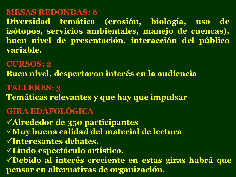 MESAS REDONDAS: 6 Diversidad temática (erosión, biología, uso de isótopos, servicios ambientales, manejo de cuencas), buen nivel de presentación, inte