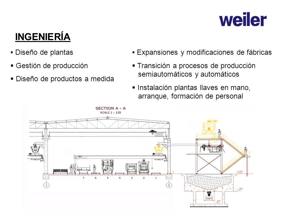 Diseño de plantas Gestión de producción Diseño de productos a medida Expansiones y modificaciones de fábricas Transición a procesos de producción semi
