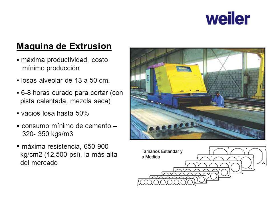 Maquina de Extrusion máxima productividad, costo mínimo producción losas alveolar de 13 a 50 cm. 6-8 horas curado para cortar (con pista calentada, me
