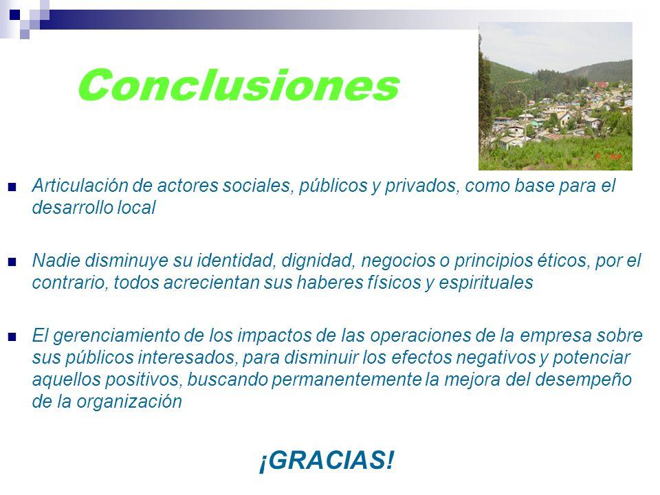 Articulación de actores sociales, públicos y privados, como base para el desarrollo local Nadie disminuye su identidad, dignidad, negocios o principio