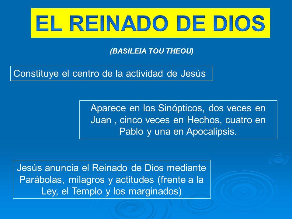 (BASILEIA TOU THEOU) Constituye el centro de la actividad de Jesús Aparece en los Sinópticos, dos veces en Juan, cinco veces en Hechos, cuatro en Pablo y una en Apocalipsis.
