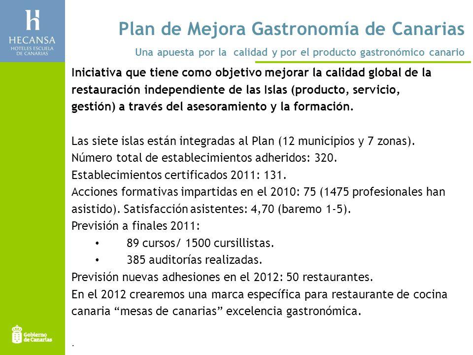 Plan de Mejora Gastronomía de Canarias Una apuesta por la calidad y por el producto gastronómico canario Iniciativa que tiene como objetivo mejorar la calidad global de la restauración independiente de las Islas (producto, servicio, gestión) a través del asesoramiento y la formación.