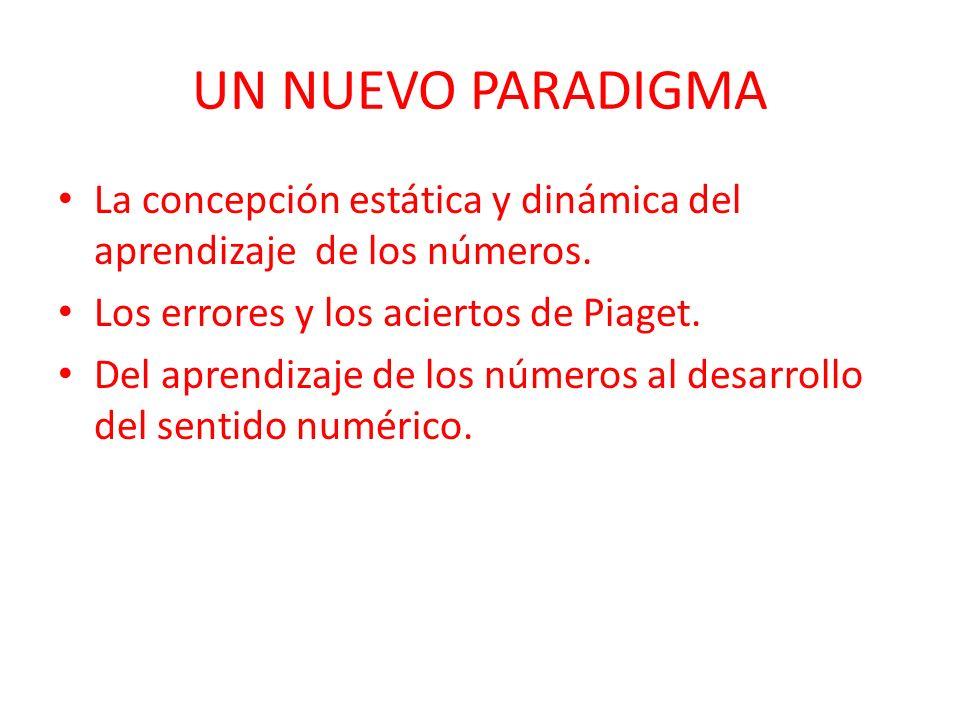 UN NUEVO PARADIGMA ¿Qué es el sentido numérico.Significa: – Comprender el tamaño de los números.