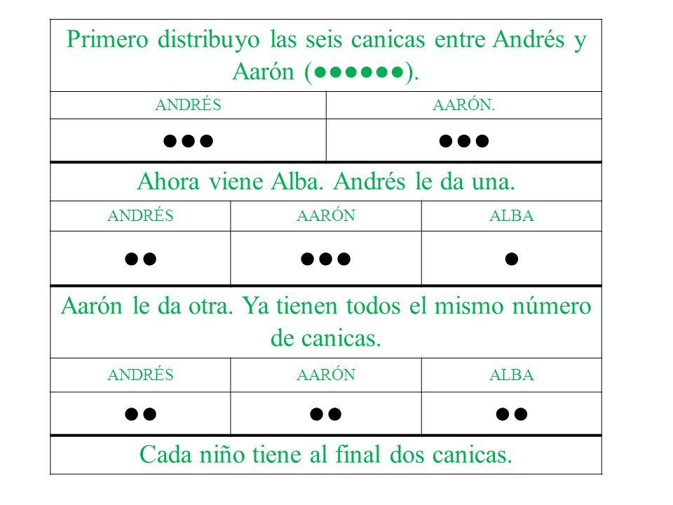 Primero distribuyo las seis canicas entre Andrés y Aarón ( ). ANDRÉSAARÓN. Ahora viene Alba. Andrés le da una. ANDRÉSAARÓNALBA Aarón le da otra. Ya ti